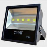 Đèn pha led IP66 30-250w
